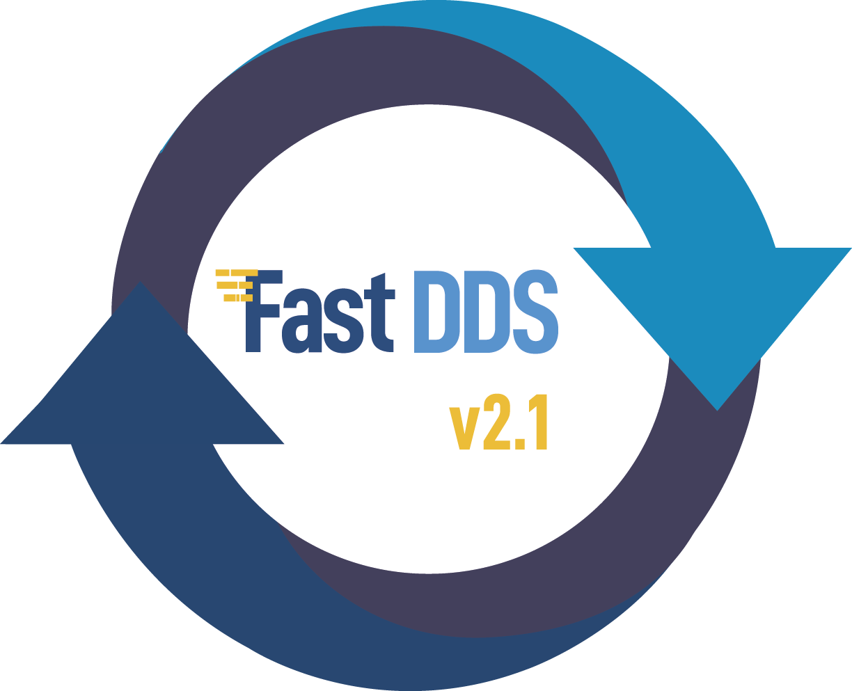 Fast DDS release